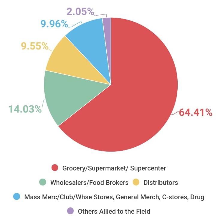 digital edition demographics