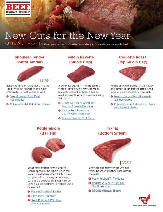 new beef cuts trending in 2018 progressive grocer