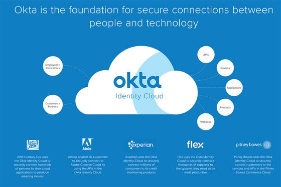 Albertsons Joins Okta Customer Identity Cloud