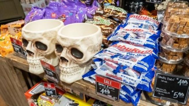 Will Halloween 2021 Return to Pre-Pandemic Levels?