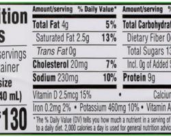 How to Use the FDA's Latest Label Changes to Your Advantage