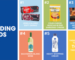 Kroger Unveils 2020's Top Trends and What to Expect in 2021
