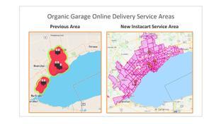 Organic Garage Teams With Instacart